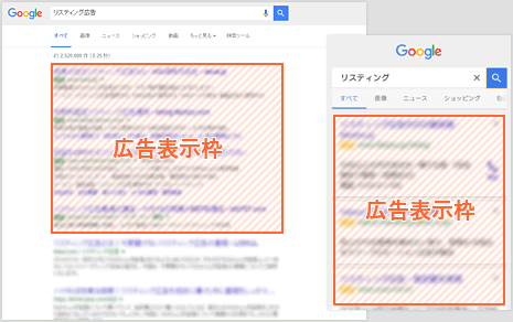 Google AdWords掲載位置